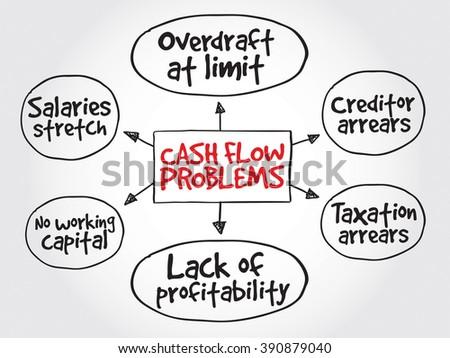 Cash flow trouble loan us your girl039s ass cireman 6