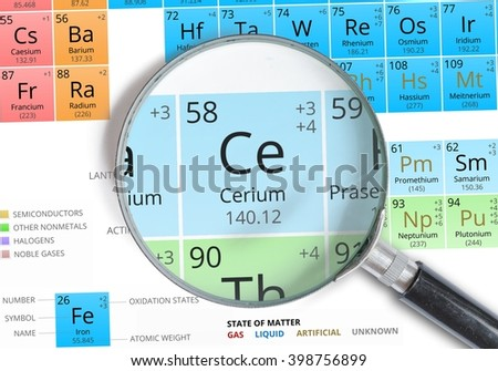 Cerium symbol ce element periodic table stock photo royalty free element of the periodic table zoomed with magnifying glass urtaz Images