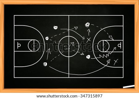 Chalk board drawing of basketball game strategy on blackboard