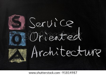 Chalk drawing - SOA, service oriented architecture