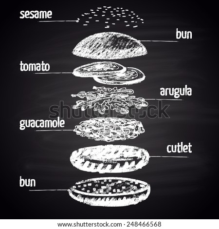 Chalk painted ingredients of guacamole burger with text. Burger menu theme. - stock photo