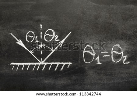 chalkboard illustration of optics light reflection from mirror surface