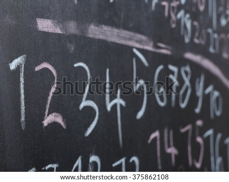chalkboard school numbers - stock photo