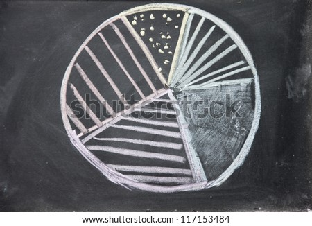 chart drawn with chalk on blackboard - stock photo