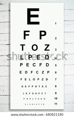 Chart to test visual acuity with symbols