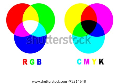 Chart Difference Between Cmyk Rgb Color Stock Photo 93214648