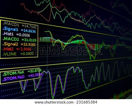 charts of financial instruments on the monitor of a computer - stock photo