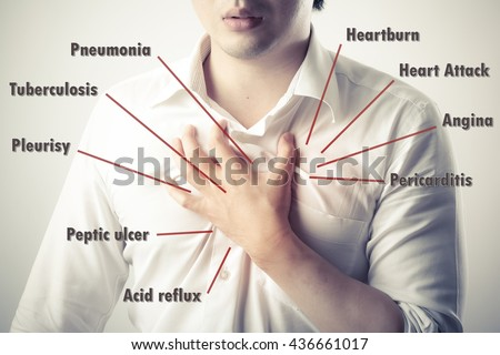 heart pain diagram chest pain stock images, royalty-free images & vectors | shutterstock gallbladder pain diagram #6