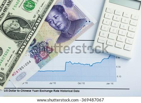 Курсы рубля онлайн форекс график