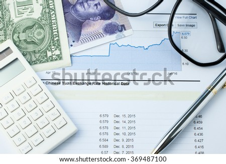 Chinese Yuan versus US dollar with calculator on paperwork graph analysis Forex concept  - stock photo