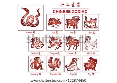 china dating horoscope by date of birth