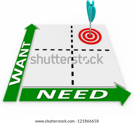 Choose things you want and need by targeting top priorities in a matrix of possible choices and opportunities - stock photo