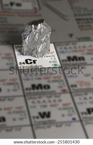 chromium and the sixth side group of periodic table of elements - stock photo
