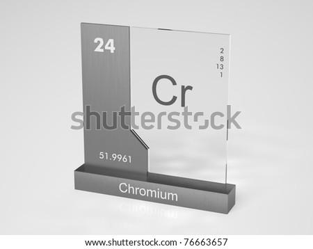Chromium Symbol Cr Chemical Element Periodic Stock Illustration