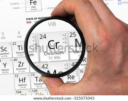 Chromium symbol cr element periodic table stock photo royalty free chromium symbol cr element of the periodic table zoomed with magnifying glass urtaz Gallery