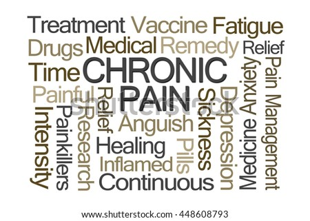 Chronic Pain Word Cloud on White Background
