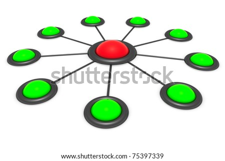 Circle scheme - buttons connected by links
