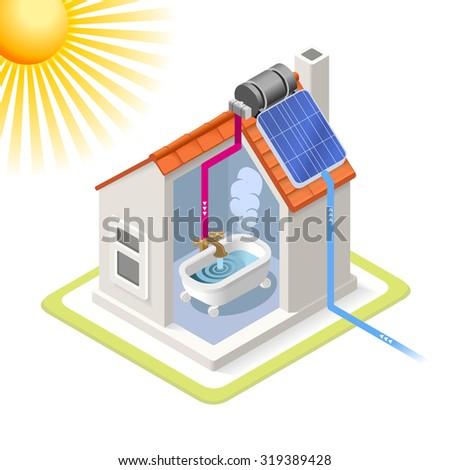 Clean Energy House Solar Panels Infographic Icon Concept. Isometric 3d Soften Colors Elements. Heating Providing Chart Scheme Illustration - stock photo