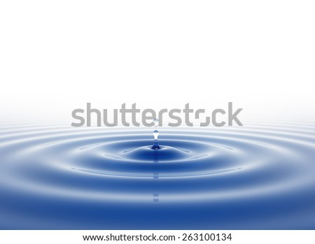 Clear blue water drop and ripples with white copy space area
