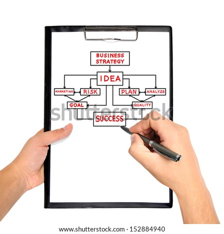 clipboard with business plan in hand - stock photo
