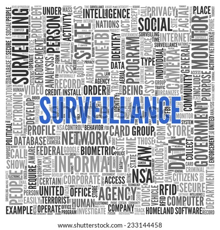 Close up Blue SURVEILLANCE Text at the Center of Word Tag Cloud on White Background.