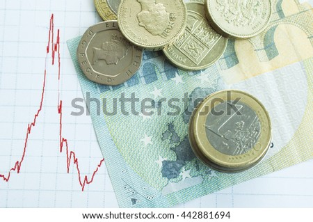 Close up Euro and British pound coins on Euro bank notes,Brexit crisis - stock photo