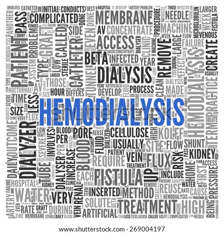 Close up HEMODIALYSIS Text at the Center of Word Tag Cloud on White Background.