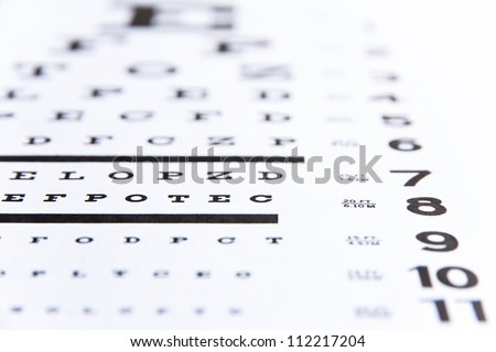 EyeChart Stock Images RoyaltyFree Images  Vectors  Shutterstock