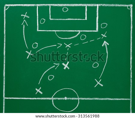 close up of a chalkboard with soccer strategy