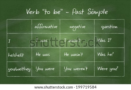 "Close up of chalkboard. English grammar - verb ""to be"" in Past Simple Tense - stock photo"