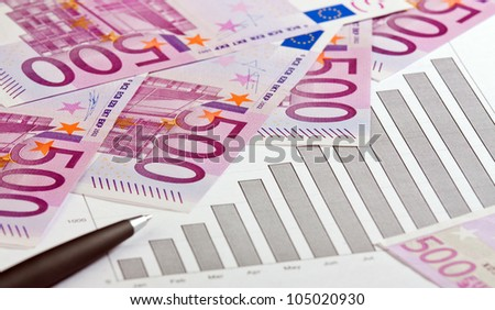 Close-up of euro banknotes, graph and pen