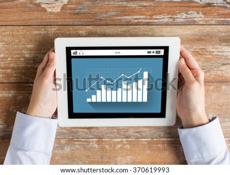 close up of female hands with chart tablet pc