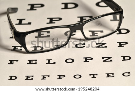 closeup eye chart and focus on front of glasses