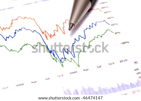 Closeup of stock chart showing gains or regbound with pen