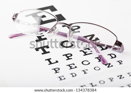 Closeup view of eyeglasses on a eye chart - stock photo