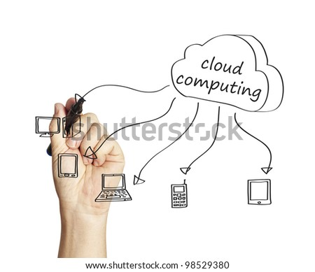 cloud computing application - stock photo