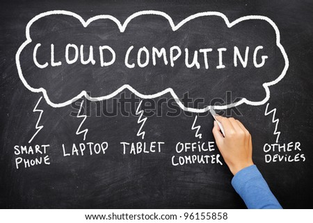 Cloud computing. Cloud networking business concept of blackboard drawing showing cloud computing works. - stock photo