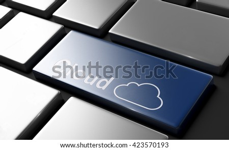Cloud computing concept and a cloud key