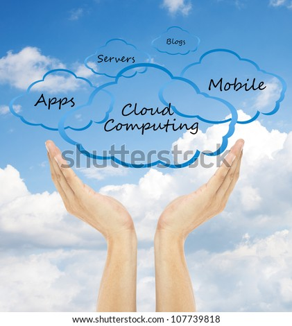 Cloud computing concept and hand - stock photo