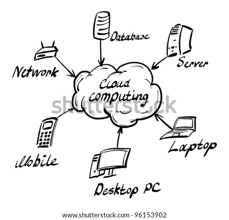 Home Network Diagram Stock Photo By Alexskopje Photodune