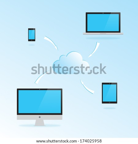 Cloud computing concept with desktop computer, laptop, tablet and cellphone