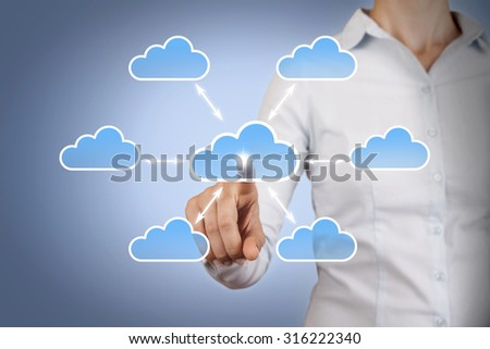 Cloud Computing Concepts Touching on Touch Screen
