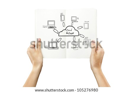 cloud computing diagram in book. isolated - stock photo
