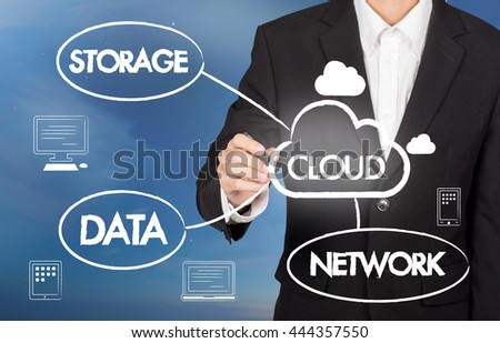 Cloud computing flowchart with businessman over skyline background - stock photo