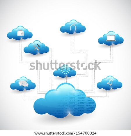 cloud computing network illustration design over a white background - stock photo