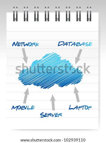 Cloud computing notepad illustration over white design