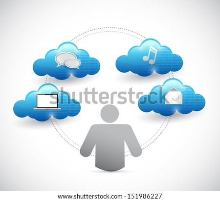 cloud computing technology connection concept illustration design