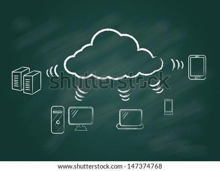 cloud service on Blackboard - stock photo