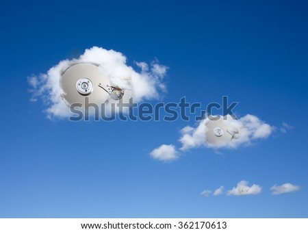 Cloud storage or cloud drive concept image.