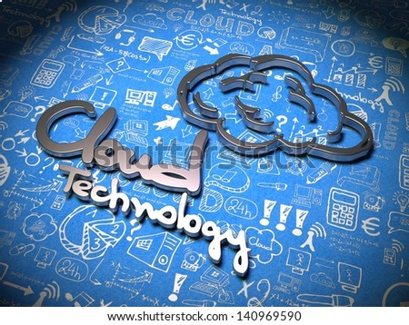 Cloud Word made of Metal on White Background with Handwritten Characters. Cloud Concept for Your Blog or Publication. - stock photo